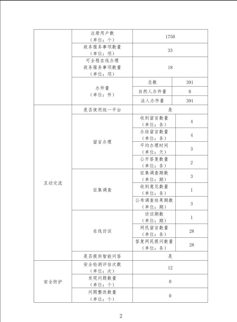 QQ截图20200115095225.png