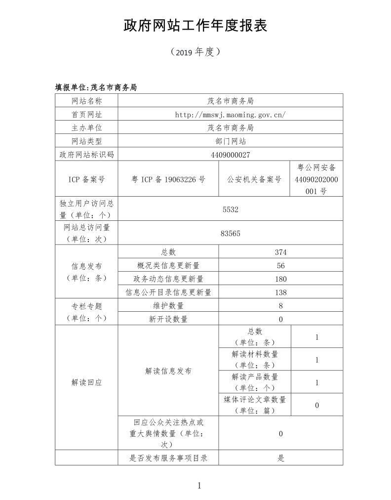 茂名市商务局政府网站工作年度报表(2019年)-1.jpg