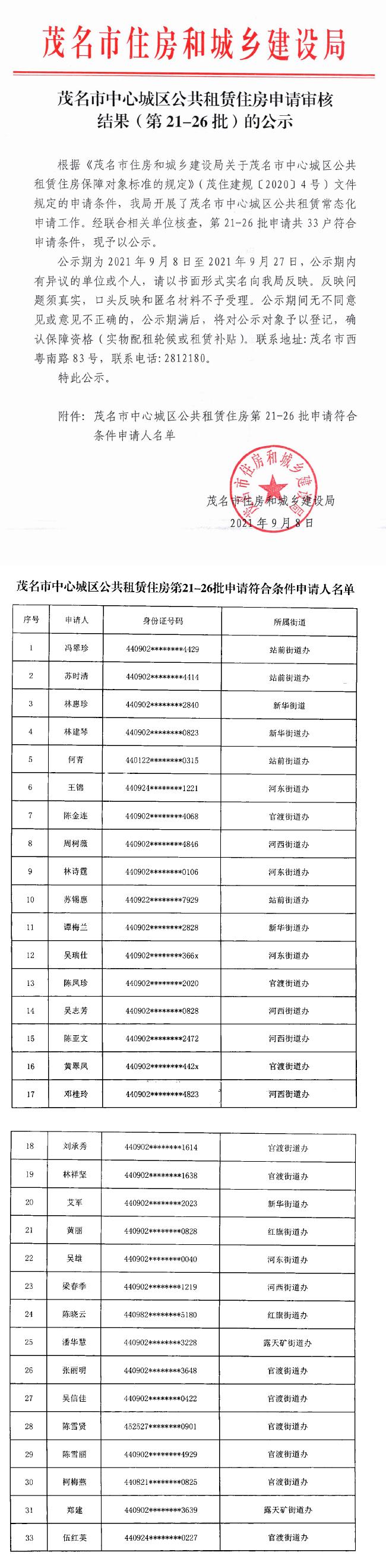 茂名市中心城区公共租赁住房申请审核结果(第21-26批)的公示.jpg