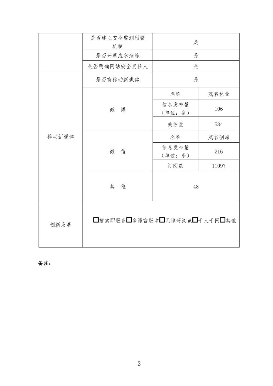 茂名市林业局政府网站工作年度报表(2020年)13.jpg