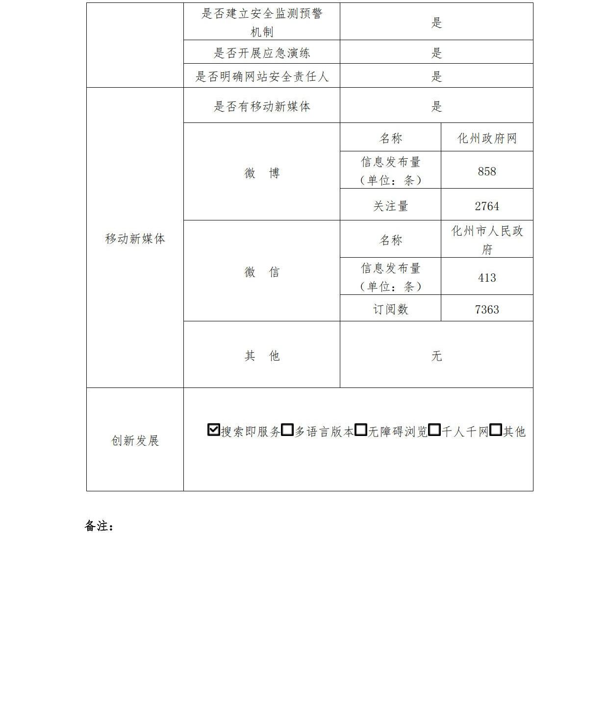 化州市人民政府网站工作年度报表(2020年)_3_看图王.jpg