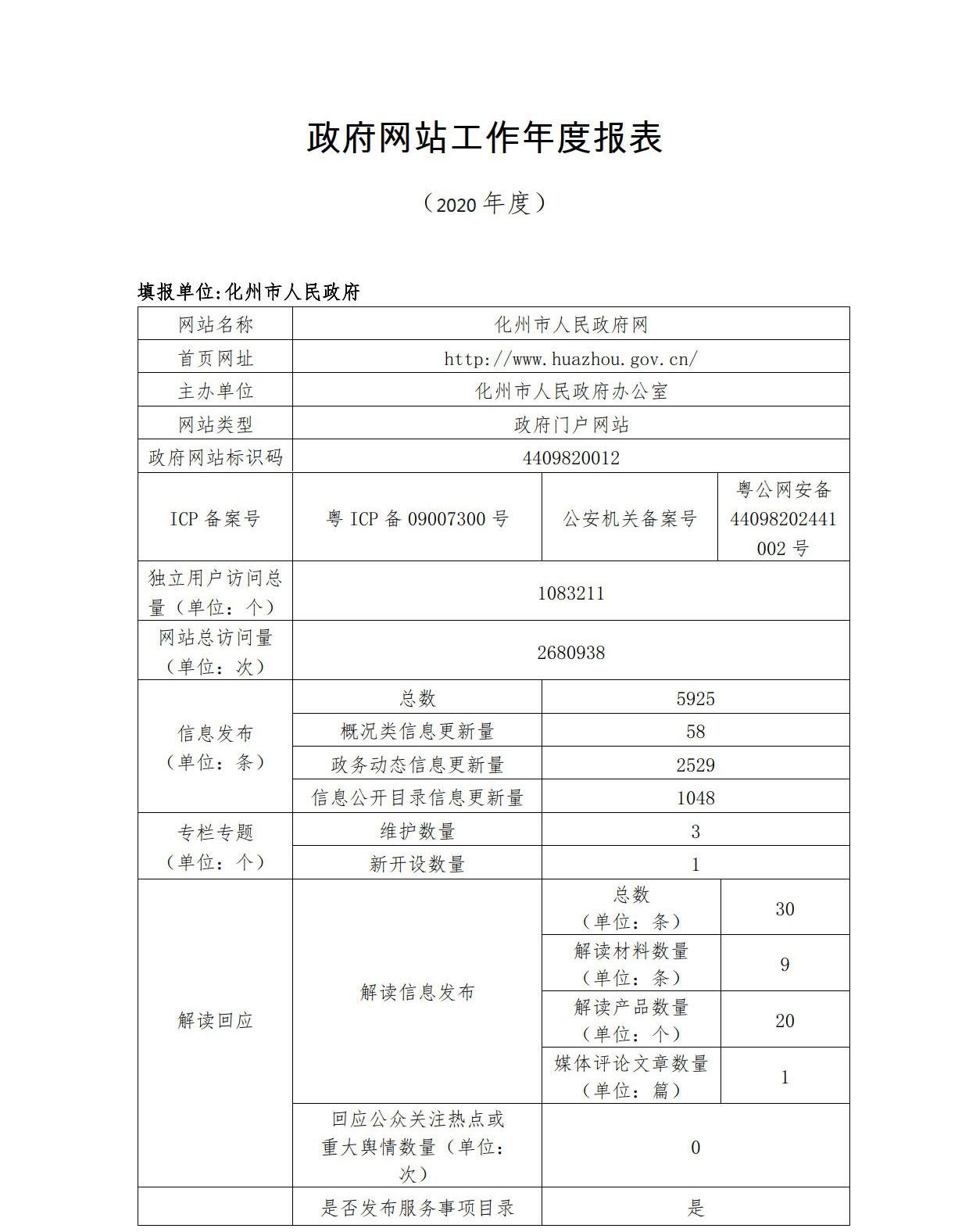 化州市人民政府网站工作年度报表(2020年)_1_看图王.jpg